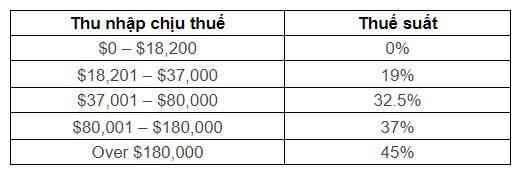 Thu Thu Nh P T I C